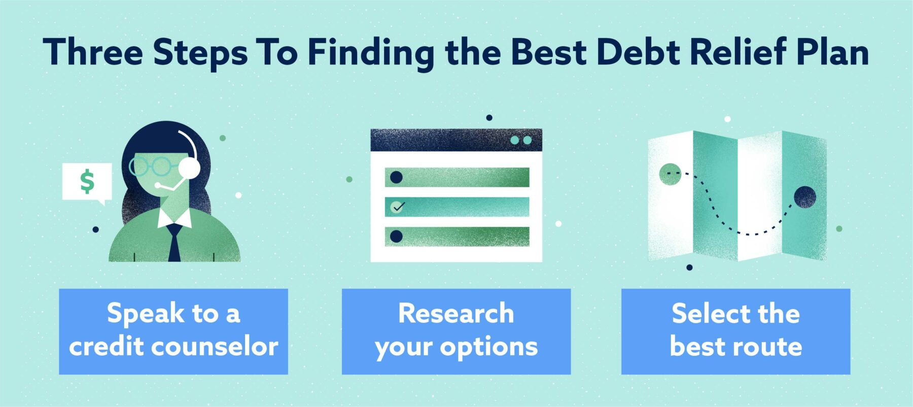 Three Steps to Finding the Best Debt Relief Plan Image