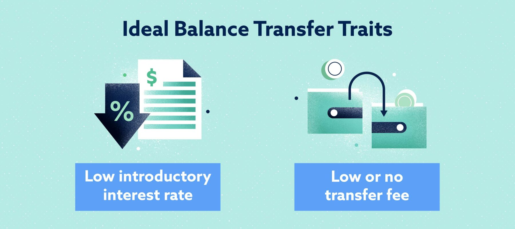 Ideal Balance Transfer Traits Image