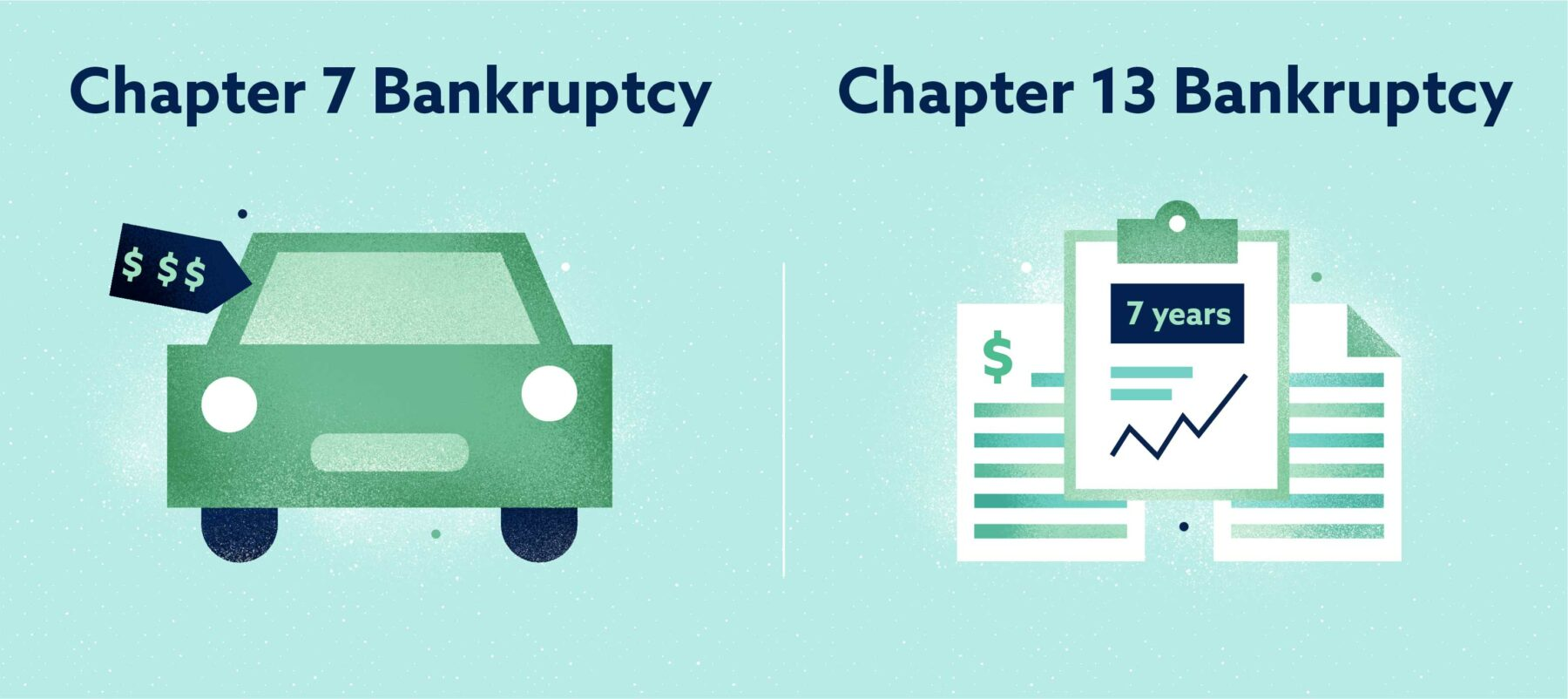 Chapter 7 Bankruptcy & Chapter 13 Bankruptcy Image