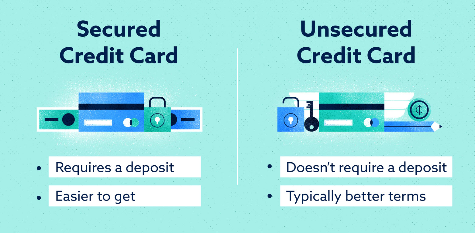 secured credit card verus unsecured credit card