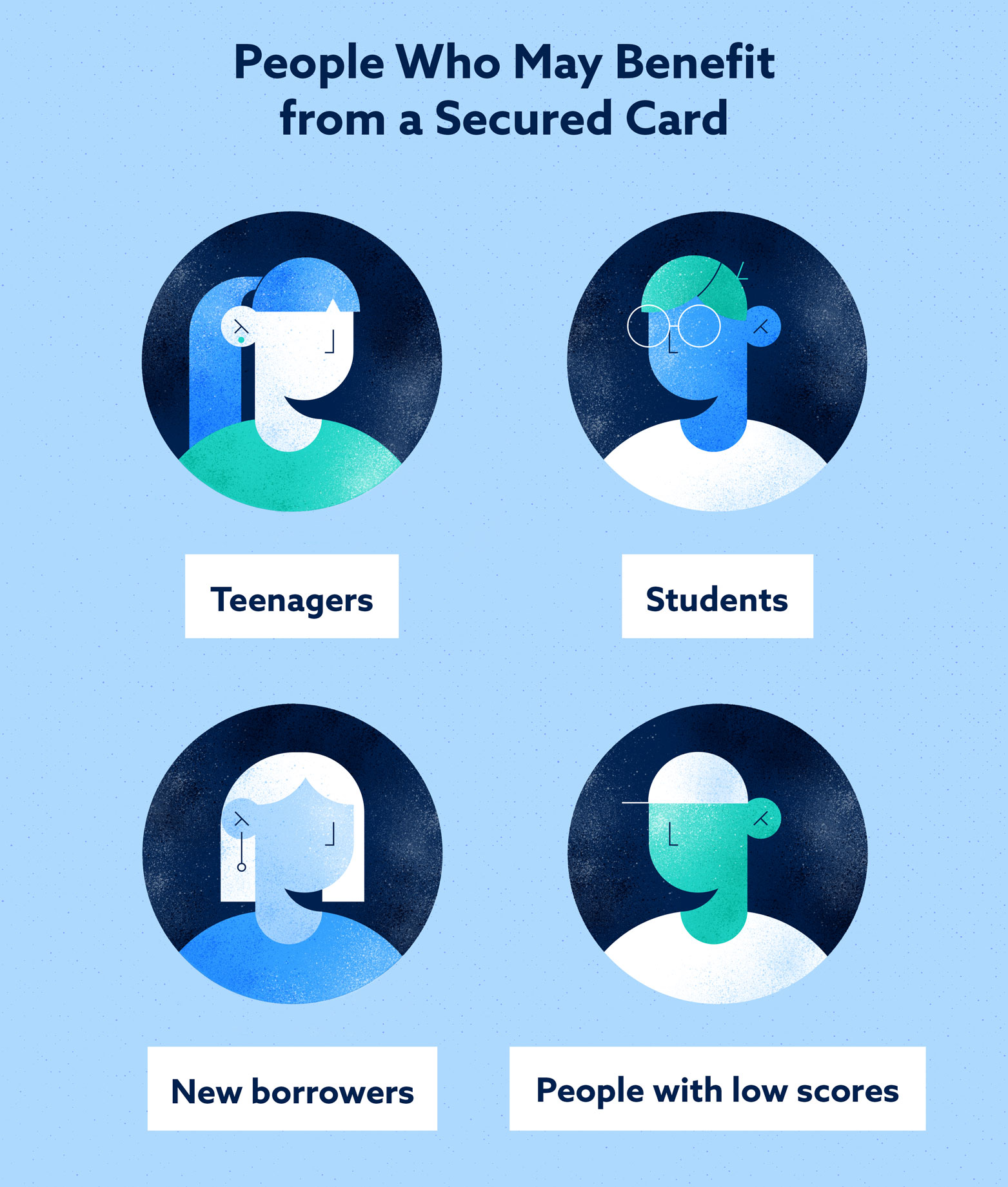 people who may benefit from a secured card