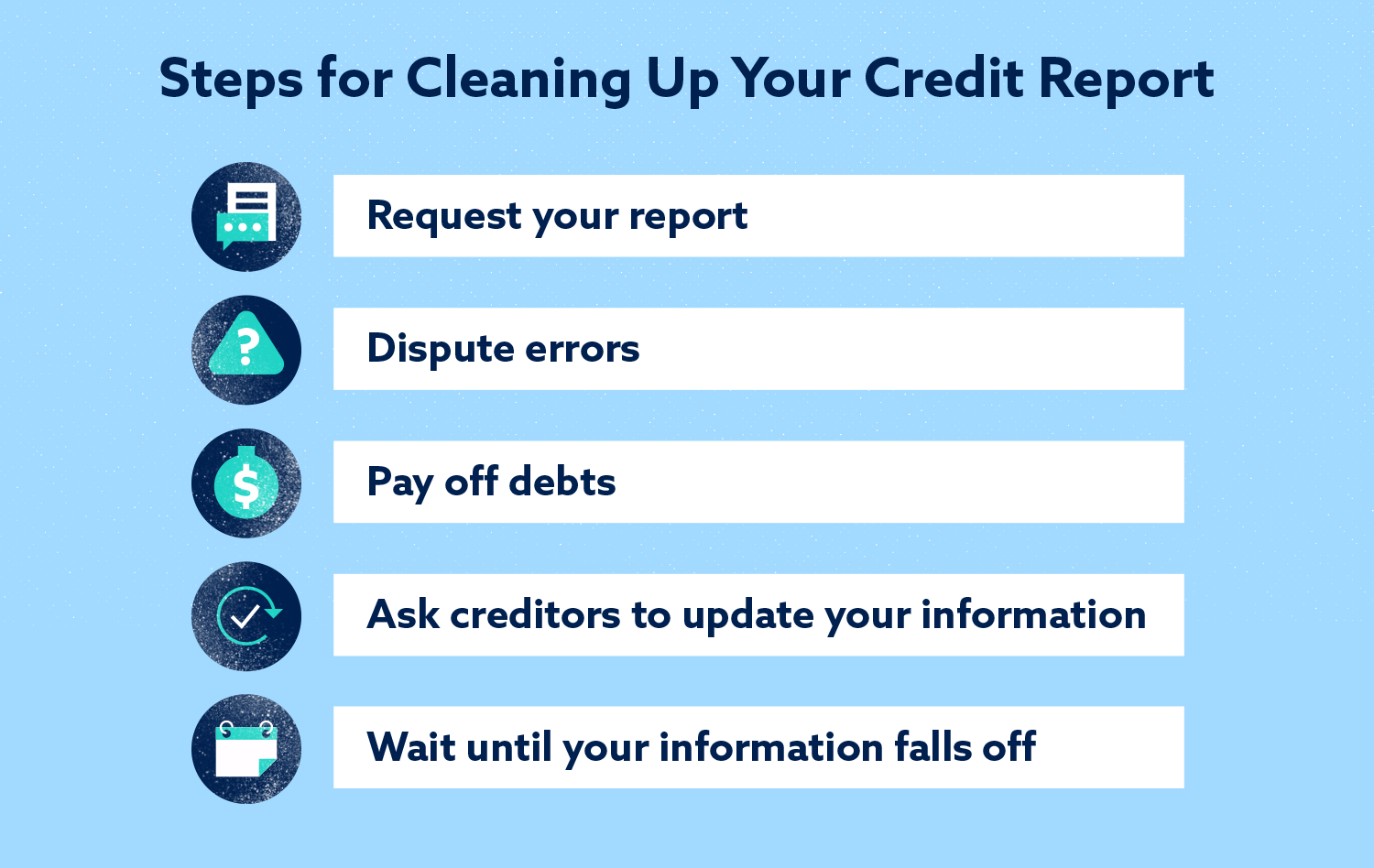 Steps for Cleaning Up Your Credit Report Image