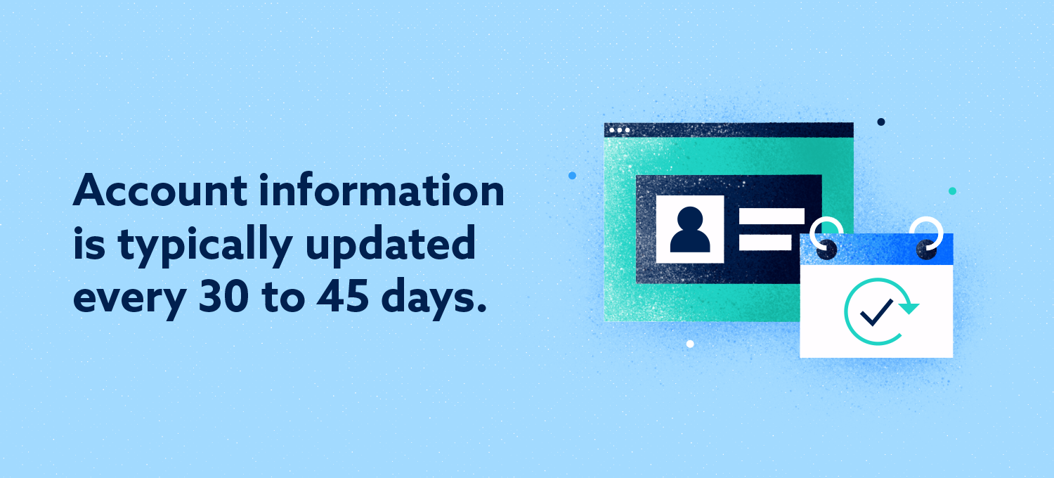Account Information is Updated Uvery 30 to 45 Days Image