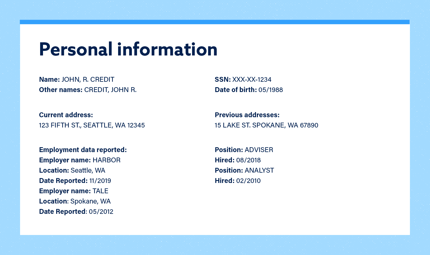 Personal Information Image