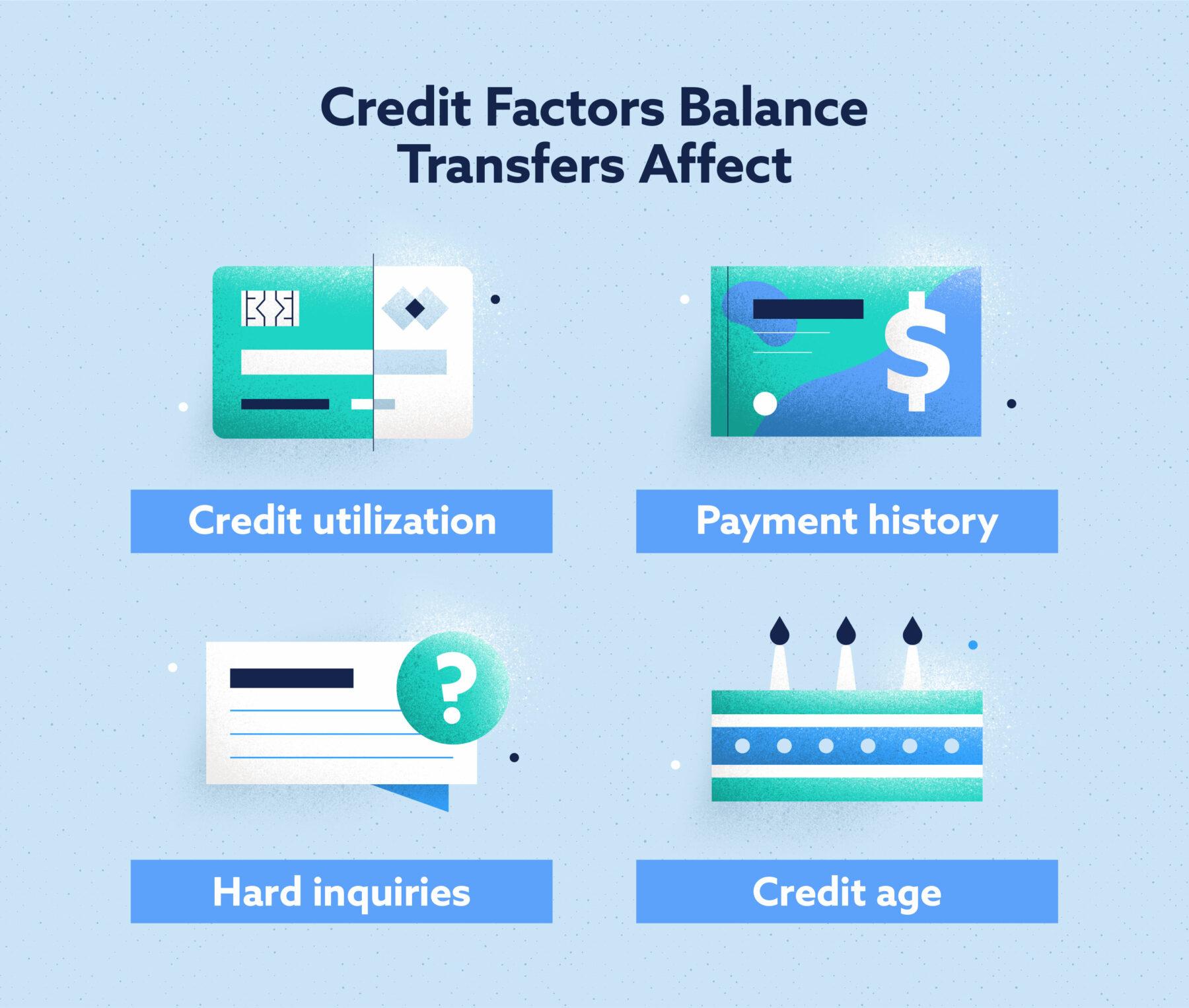 Credit Factors Balance Transfer Affect Image