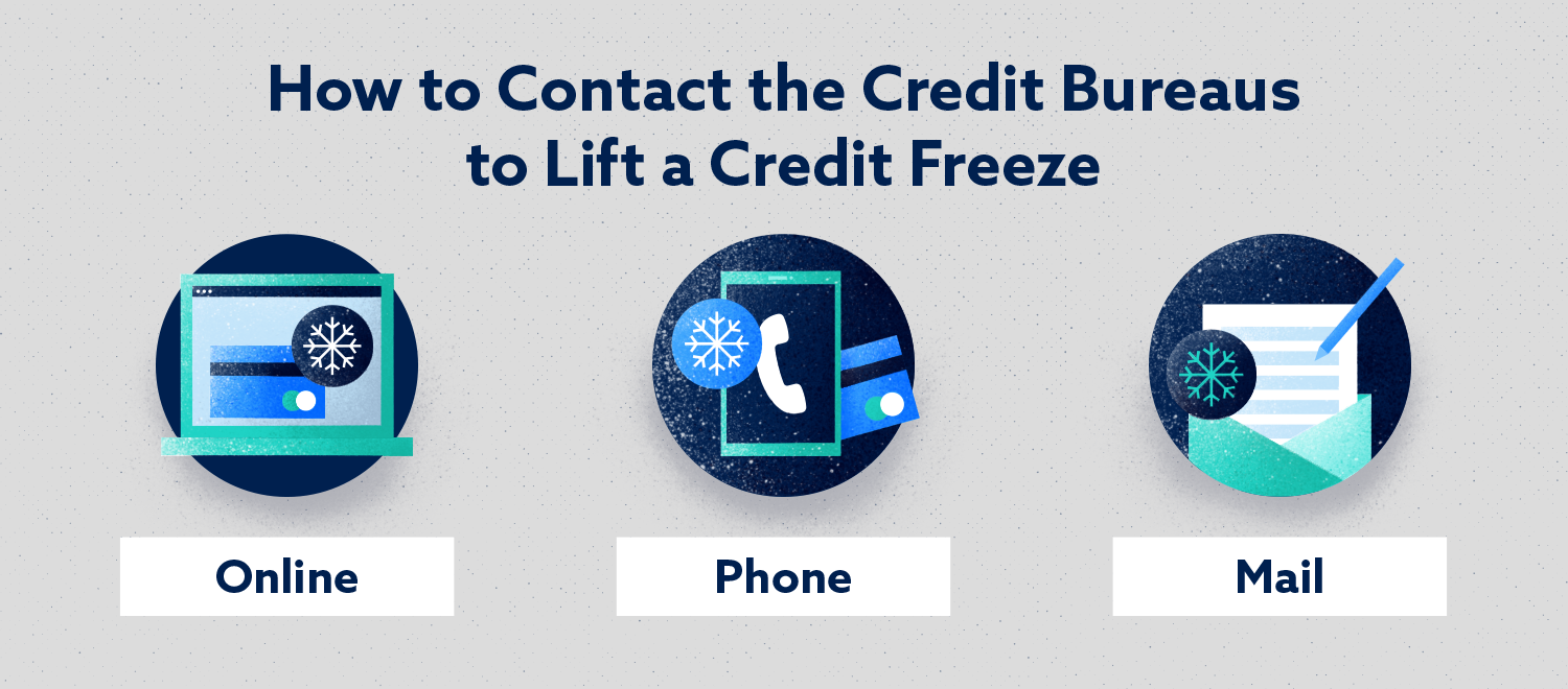 How to Contact the Credit Bureaus to Lift a Credit Freeze Image