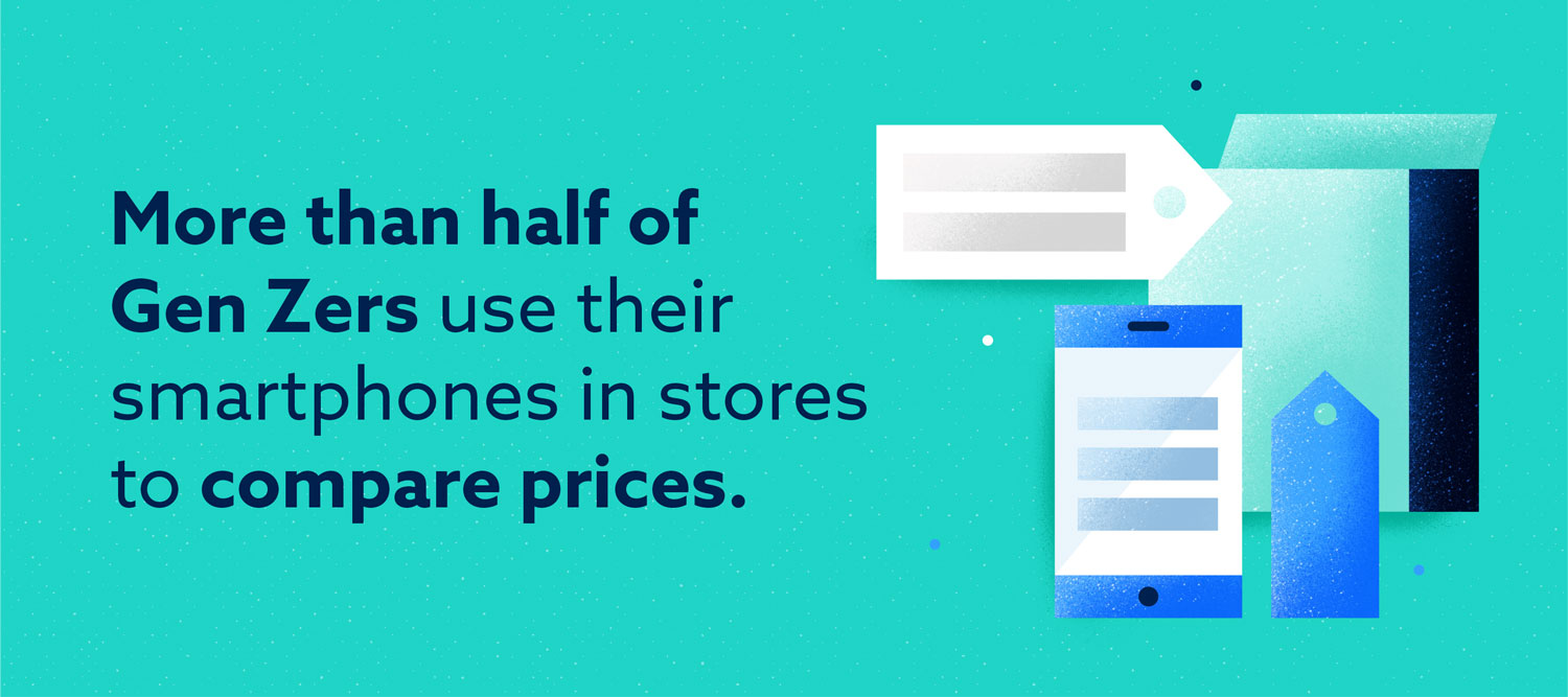 more than half of gen zers use their smartphones in stores to compare prices