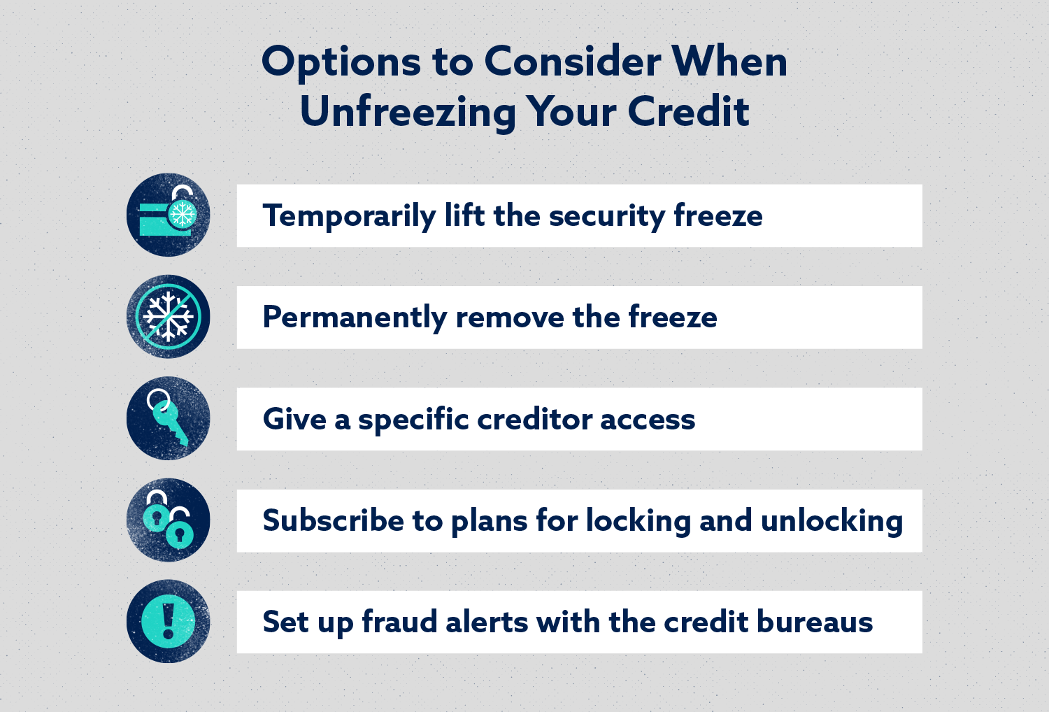 Options to Consider When Unfreezing Your Credit Image