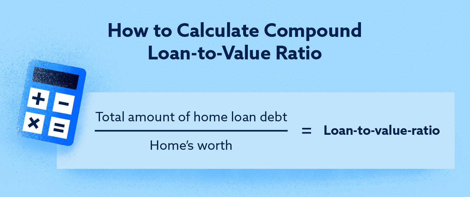 how to calculate compuond loan-to-value ratio