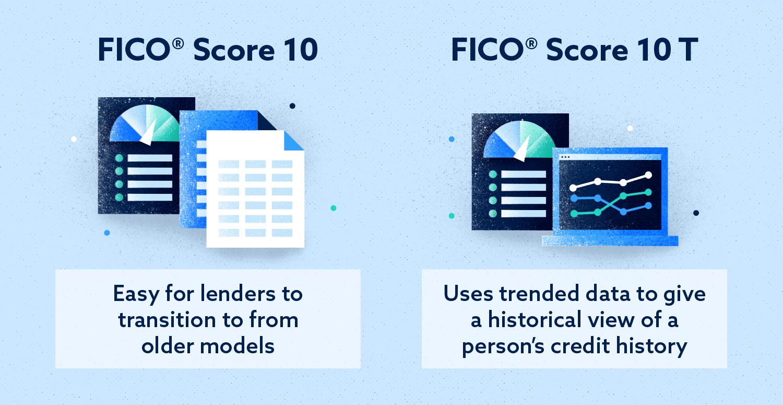 fico score 10 and fico score 10 T