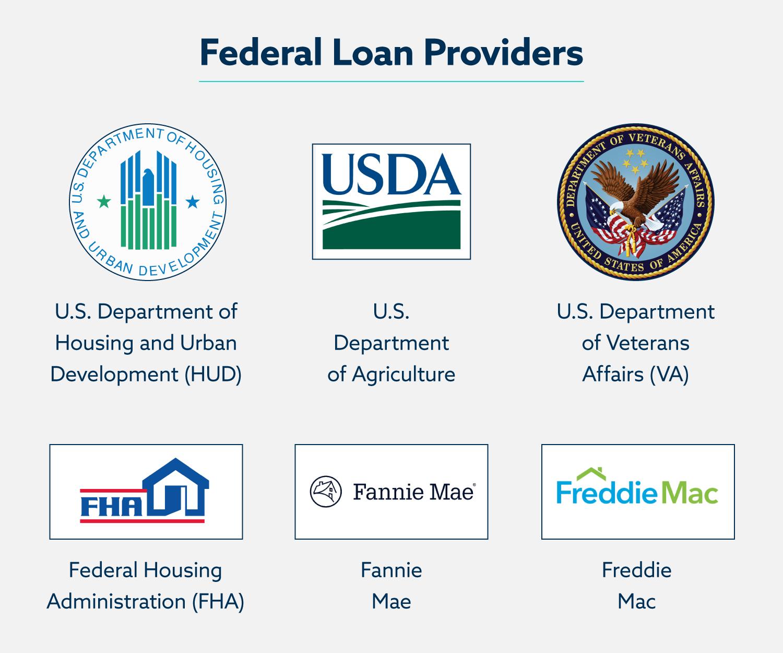 Chart: Federal Loan Providers
