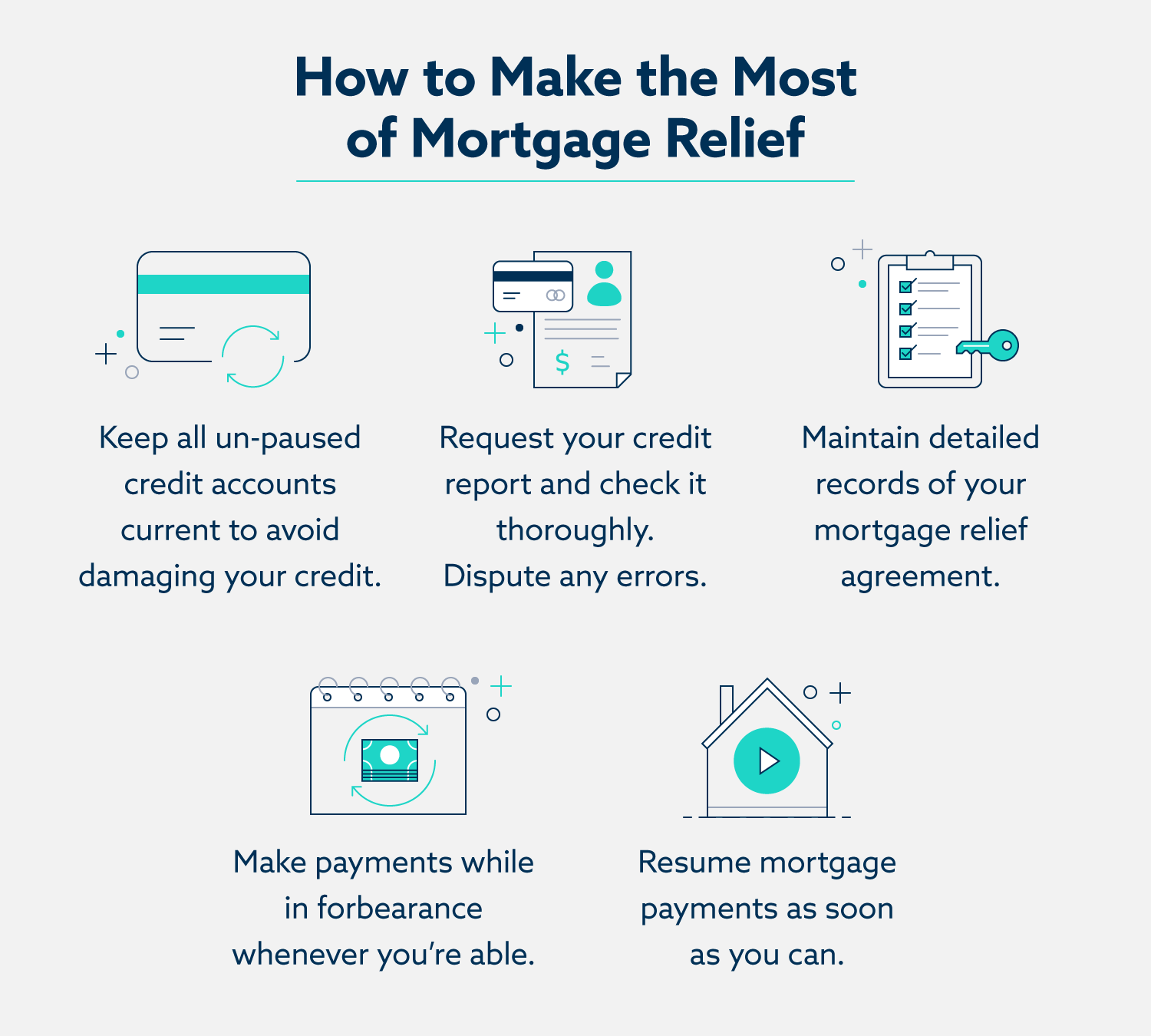 How to Make the Most of Mortgage Relief