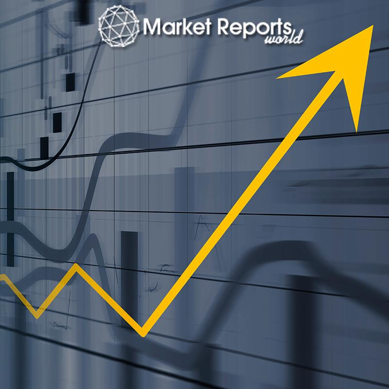 What's driving the Credit Repair Services Market Growth Rate