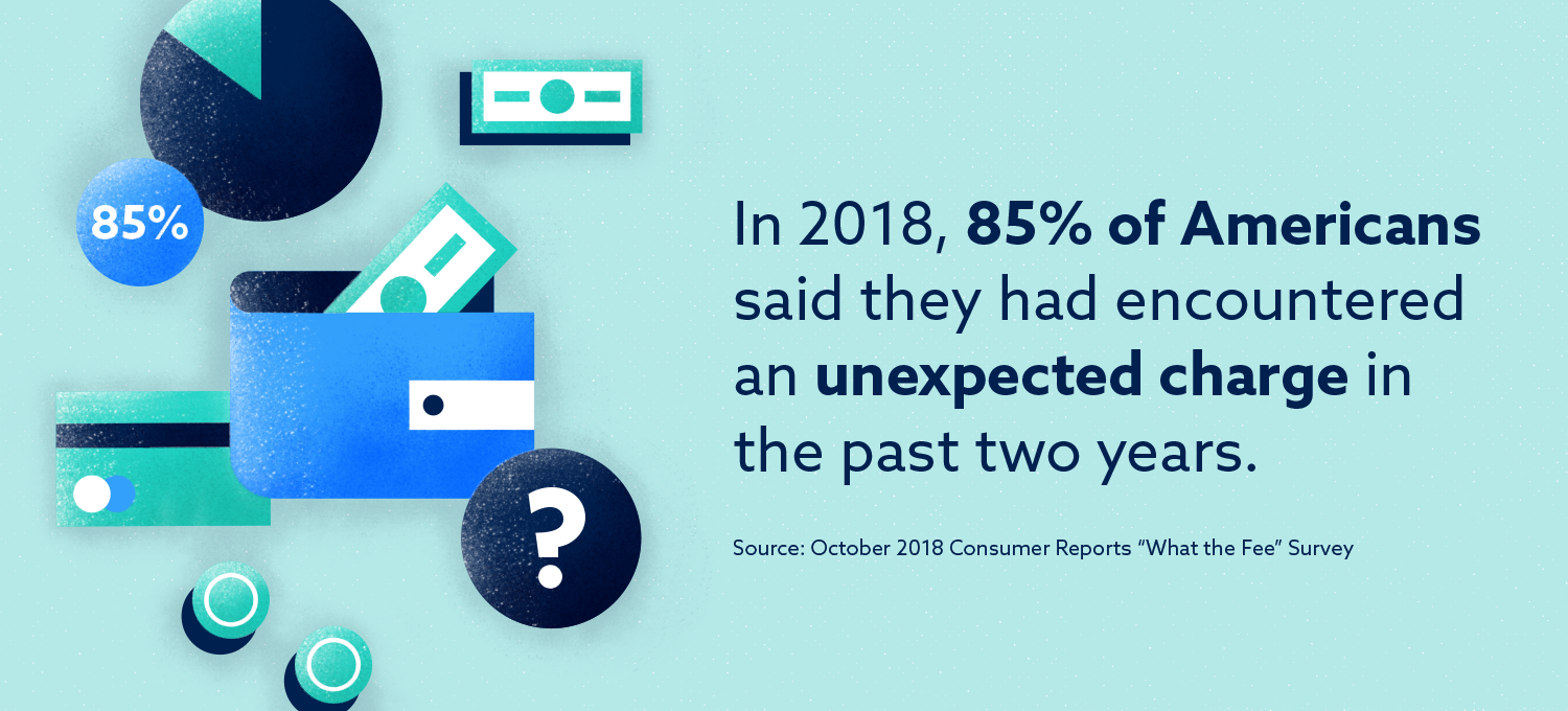 Graphic: 85% had an unexpected charge in the past 2 years
