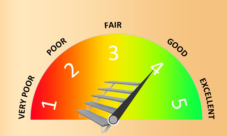 5 Ways To Improve My Credit Score – Credit Score 24