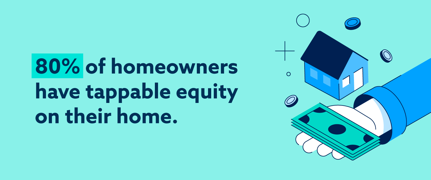 Graphic: 80% have tappable equity on their home