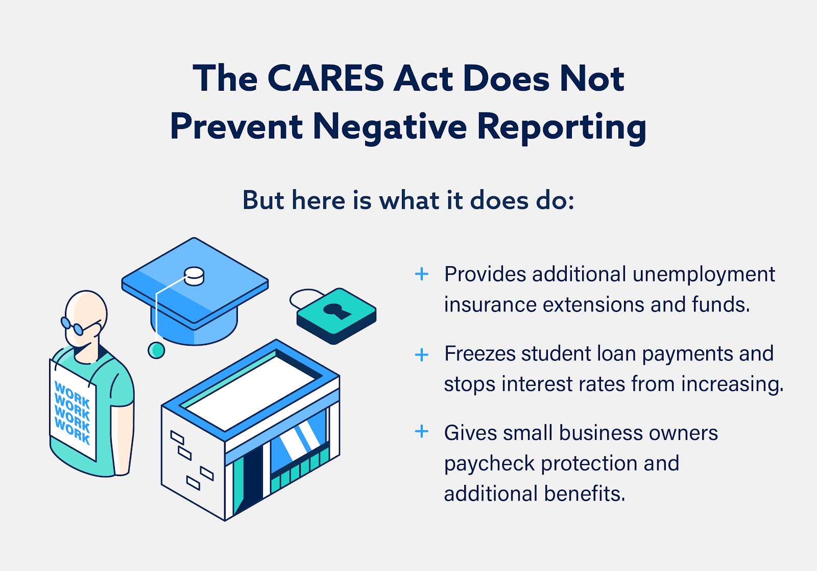 Graphic: What the CARES Act Does