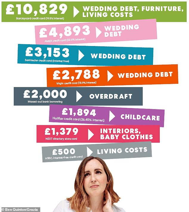 This is what Clare owed just over a year ago. She has since paid off £9,000 – but it's a long process, she says, and there are no short cuts