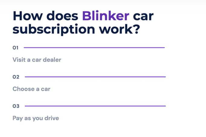 With Blinker, you can visit a dealership and see what stock is available, then choose a car and pay as you drive.