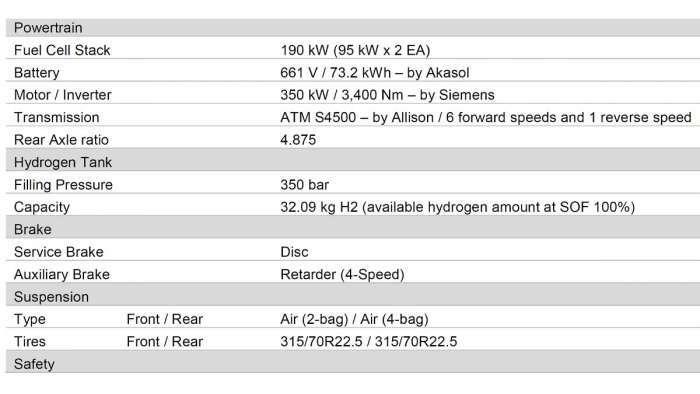 Hyundai XCIENT Specs 2