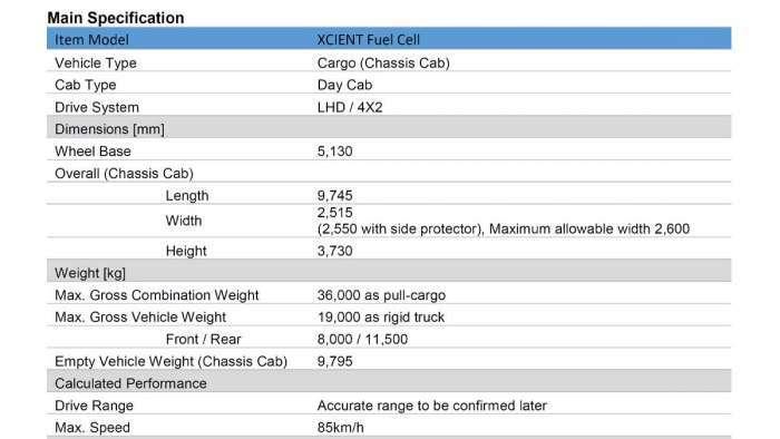 Hyundai XCIENT Specs