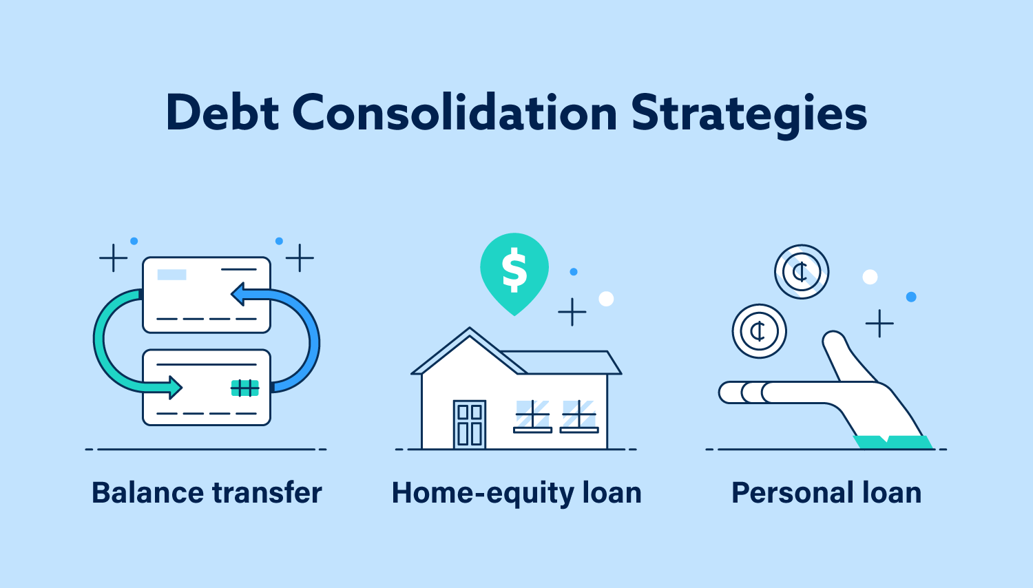 Debt consolidation strategies include making a balance transfer, taking out a home equity loan or taking out a personal loan.