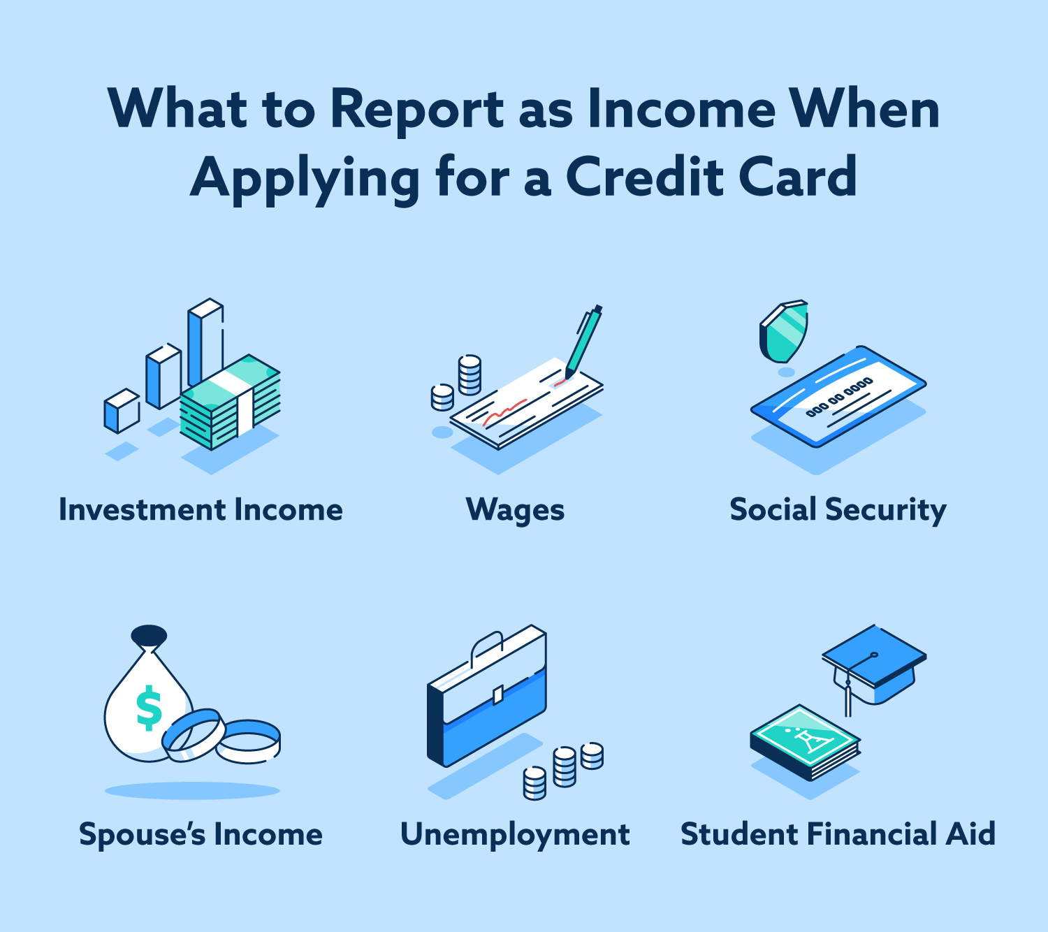 When applying for a credit card, you can report investment income, wages, social security, your spouse's income, unemployment and student financial aid as sources of income.