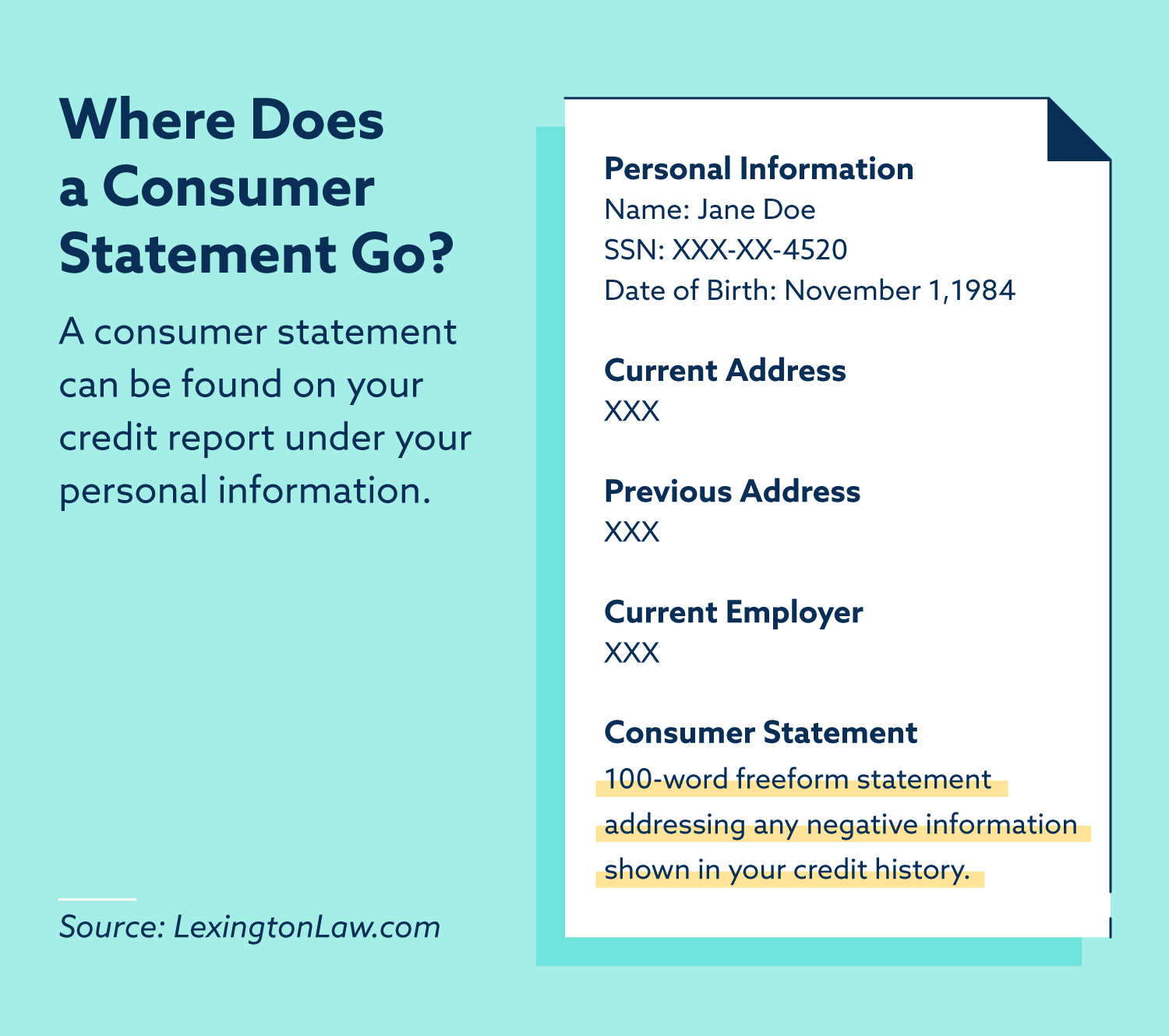 Where does a consumer statement go? A consumer statement can be found on your credit report under your personal information.