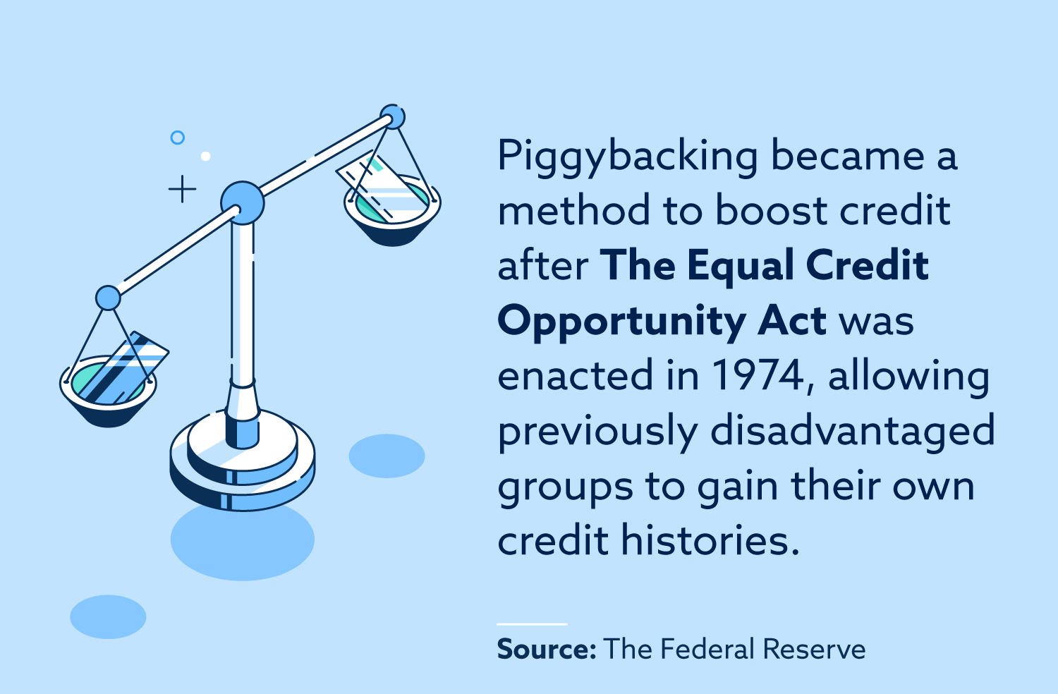 Piggybacking became a method to boost credit after The Equal Opportunity Act was enacted in 1974, allowing previously disadvantaged groups to gain their own credit histories.