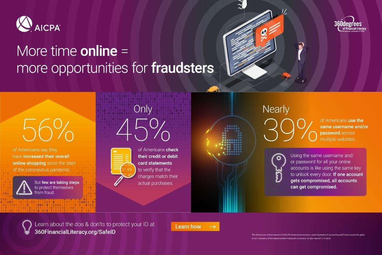 fraudster