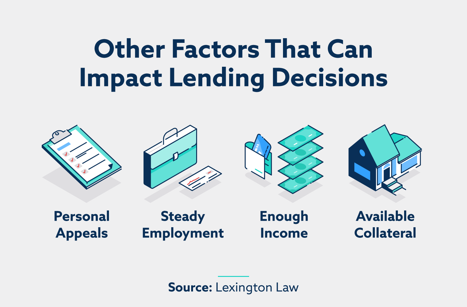 factors that can impact lending decisions