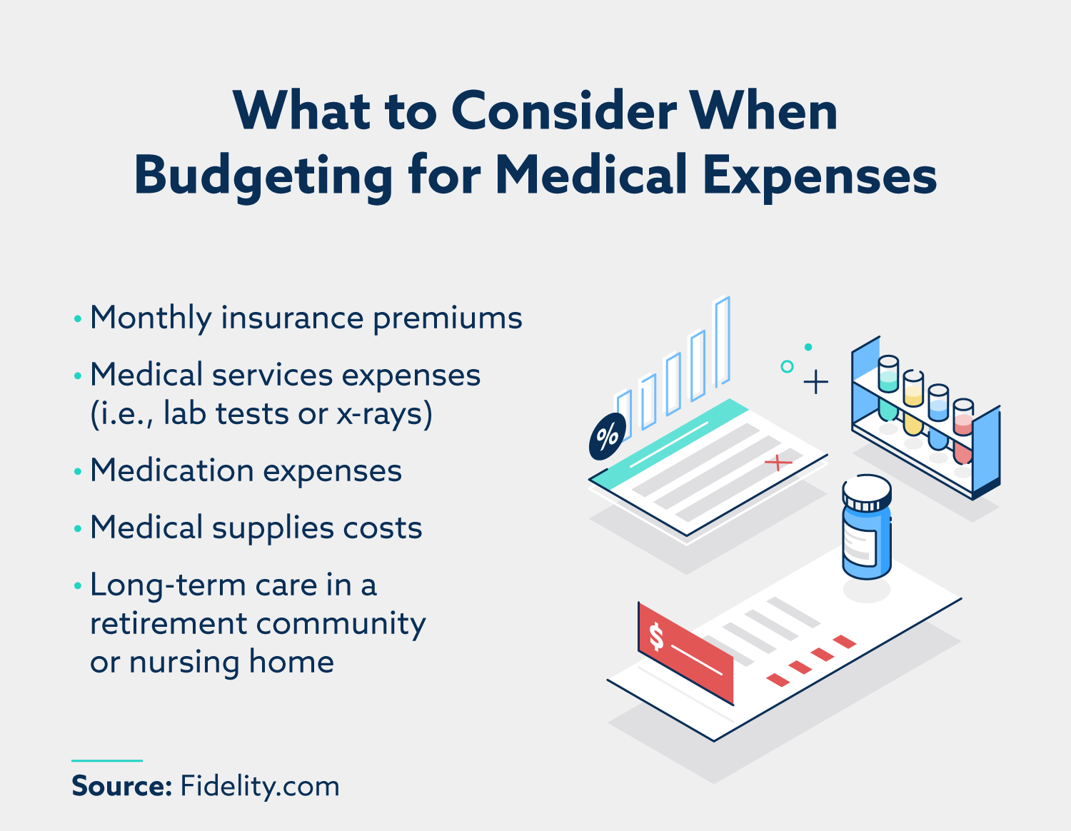 list of things to consider when budgeting for medical expenses