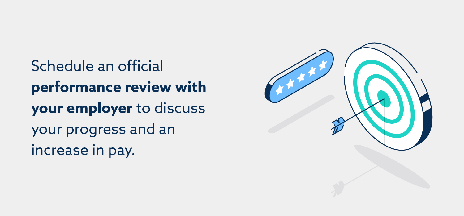 Schedule an official performance review with your employer to discuss your progress and an increase in pay.