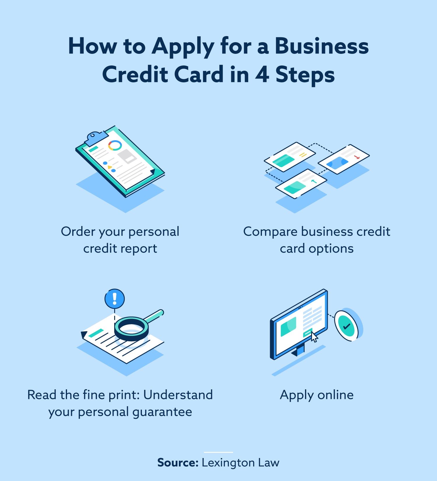 How to Apply for a Business Credit Card in 4 Steps: 1. Order your personal credit report. 2. Compare business credit card options. 3. Read the fine print and understand your personal guarantee. 4. Apply online.