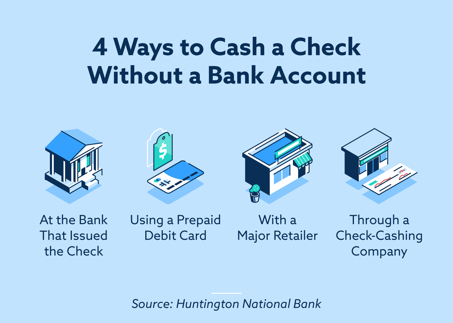 4 ways to cash a check without a bank account. At the bank that issued the check, using a prepaid debit card, with a major retailer, through a check-cashing company.